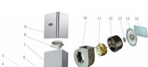 油烟机内部结构及各种零件介绍